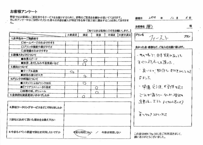 アンケート ファーストプラン ケータリング 名古屋
